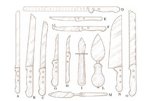 coltelli forme